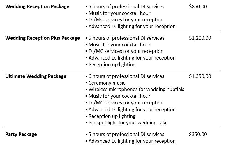 popular-packages-plain